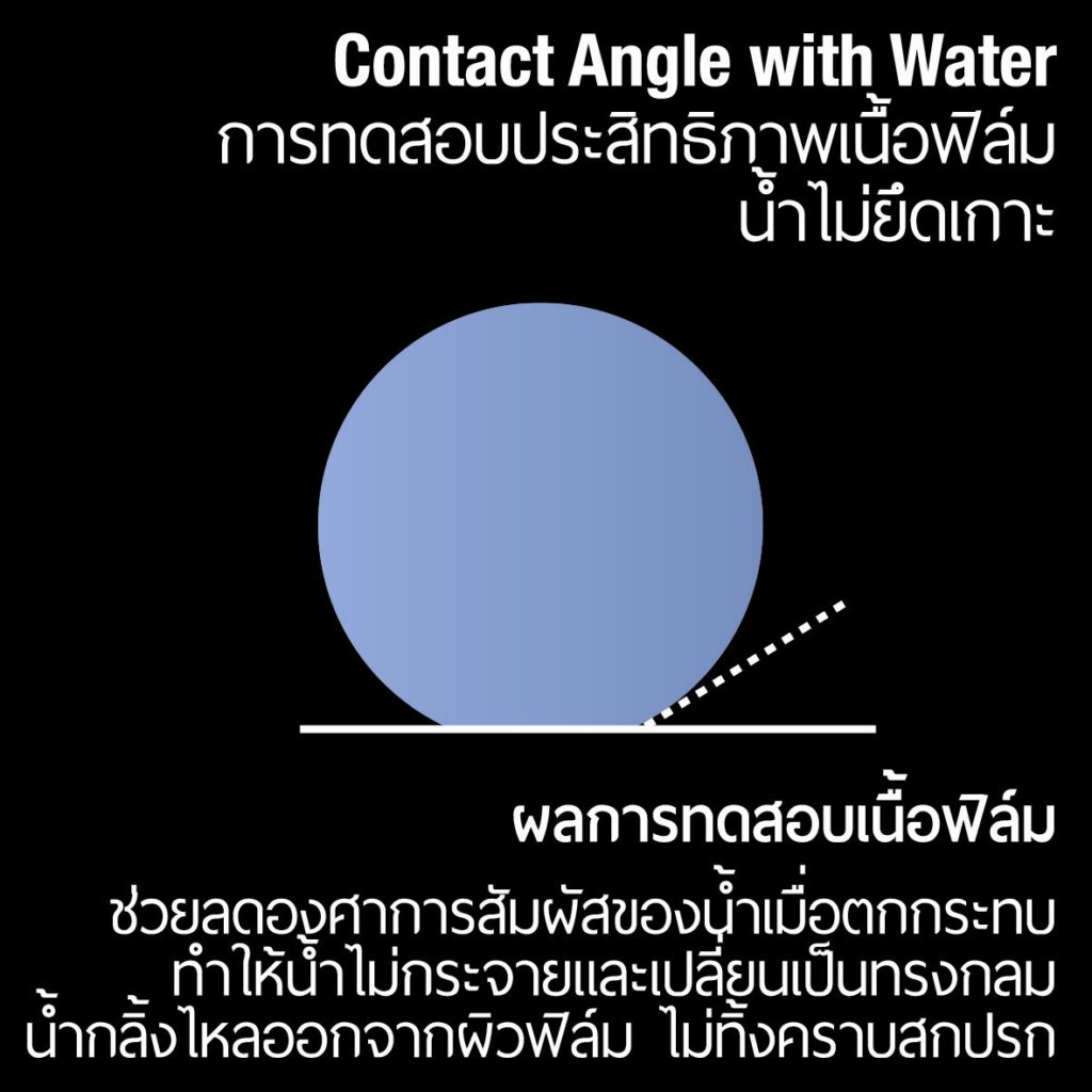 contact angle with water b-01